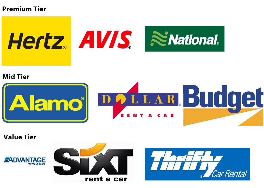 Good car rental companies uk 13