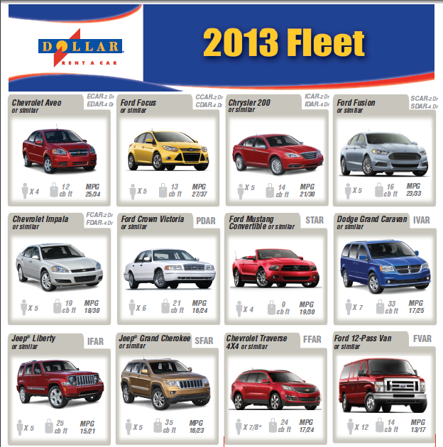 dollar fleet 2013